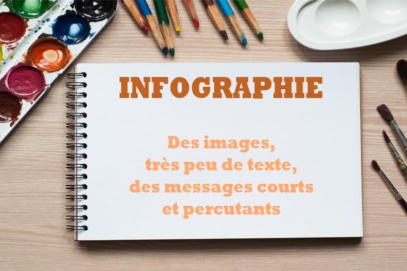 Illus-infographie-mongraindecom